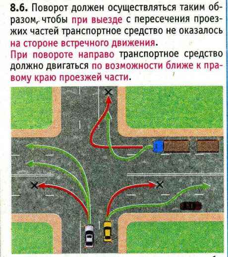 Разворот на перекрестке поворотники