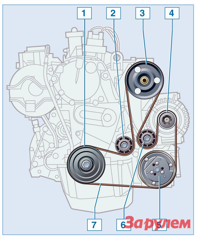 Замена ремня грм на рено симбол 14 8 клапанов