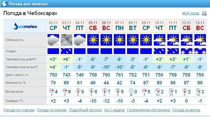 погода на 9 05 2017 в донецке термобелья должна быть