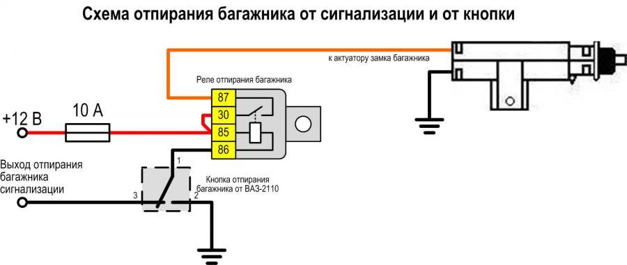 Фото №44 - подключение сигнализации своими руками на ВАЗ 2110