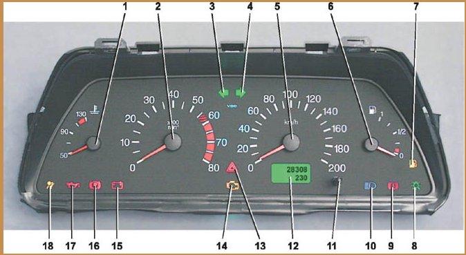 Фото №13 - обозначения панель приборов ВАЗ 2110