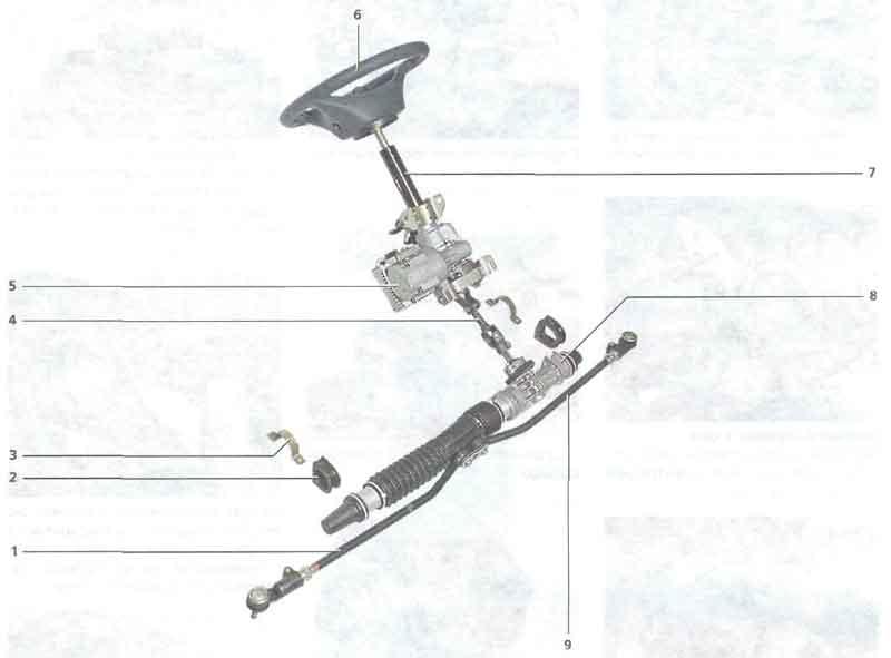 С рулевым механизмом в сборе 1 - правая рулевая тяга в сборе; 2 3